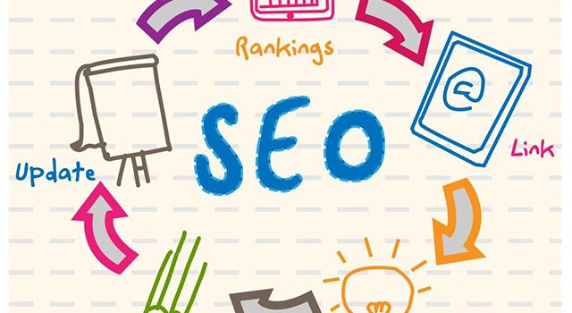 Getting Higher SERP Results With Better SEO